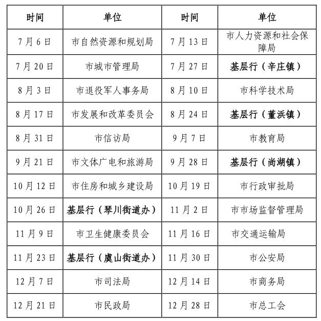 """2019 年下半年度""""政风行风热线""""上线 和""""基层行""""时间安排"""
