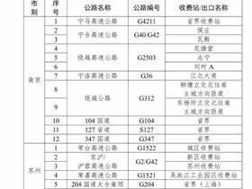 注意!江苏新设30个检疫站点,关闭6个高速出入口