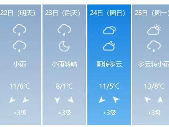 降温+下雨!常熟天气要变?